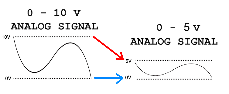 Mapping analog voltages between two rails